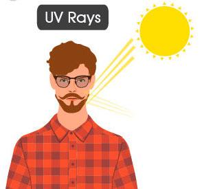 life4beard.ru Борода, польза бороды, борода это круто, борода помогает от солнца
