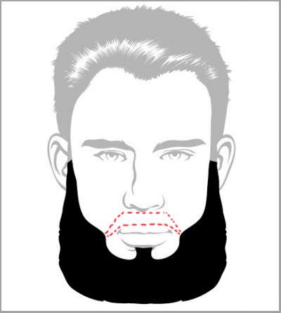старый голландец life4beard.ru сбриваем-усы-и-полоски