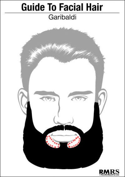 chin-puff garibaldi beard