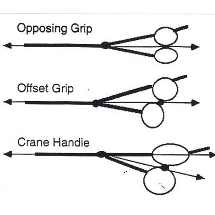 виды-ручек-ножниц-Scissor-Handle-Designs
